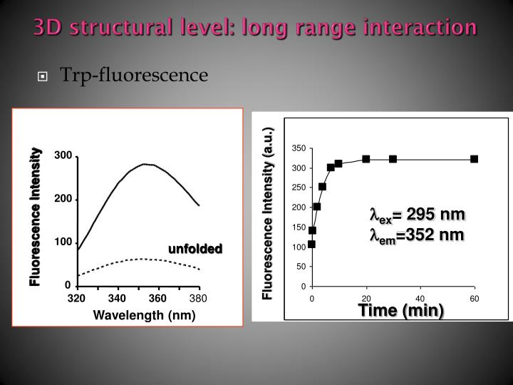 3D structural level: long range interaction