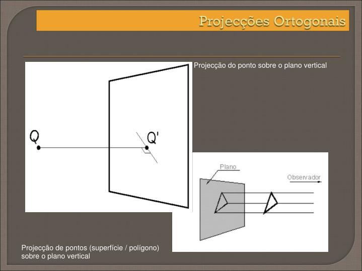 Projecção do ponto sobre o plano vertical
