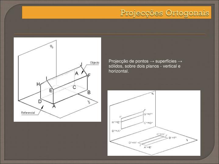 Projecção de pontos → superfícies → sólidos, sobre dois planos - vertical e horizontal.