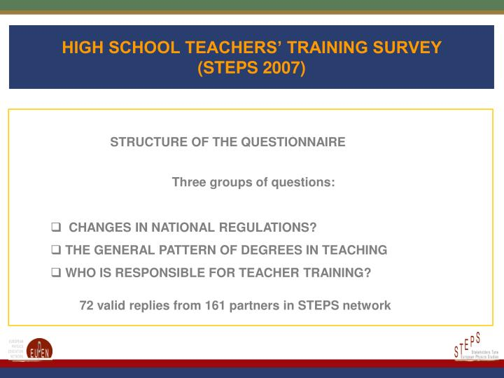 HIGH SCHOOL TEACHERS' TRAINING SURVEY