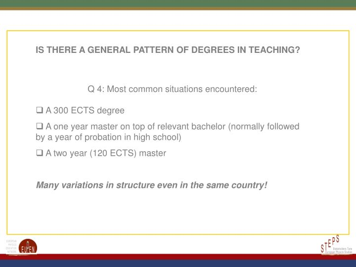 IS THERE A GENERAL PATTERN OF DEGREES IN TEACHING?