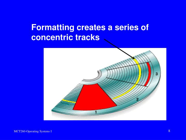 Formatting creates a series of concentric tracks