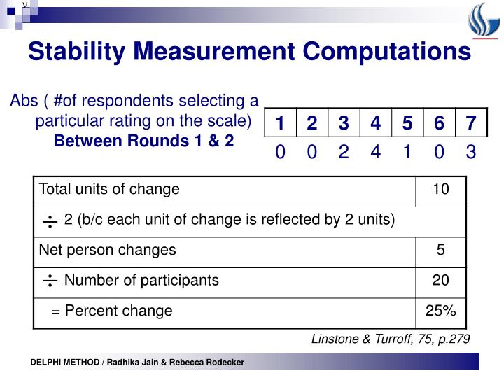Stability Measurement Computations