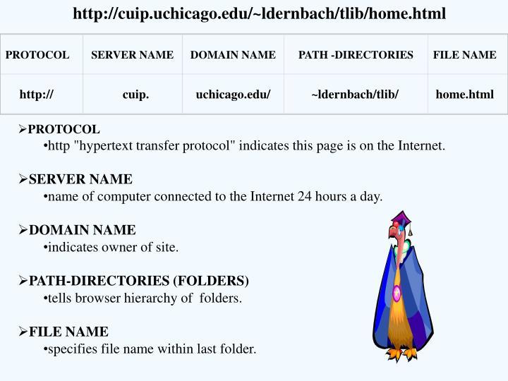 http://cuip.uchicago.edu/~ldernbach/tlib/home.html