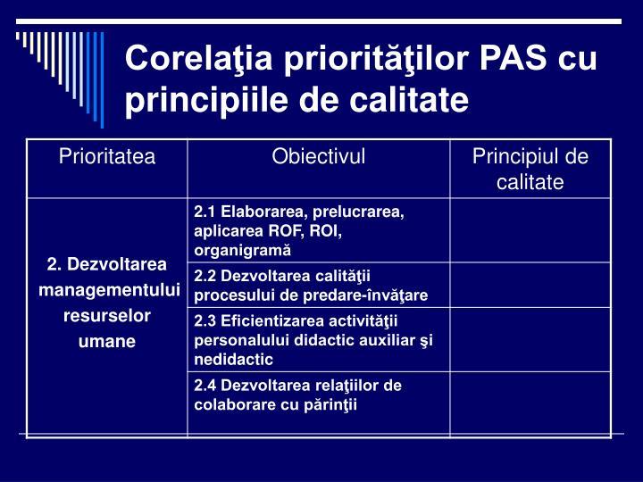 Corelaţia priorităţilor PAS cu principiile de calitate