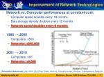 improvement of network technologies