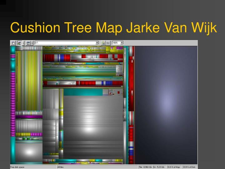 Cushion Tree Map Jarke Van Wijk