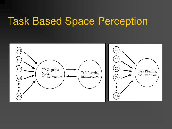 Task Based Space Perception