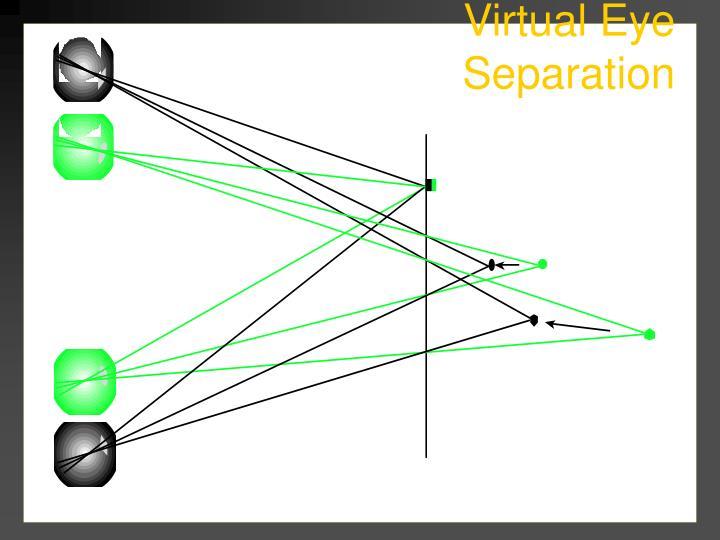 Virtual Eye Separation