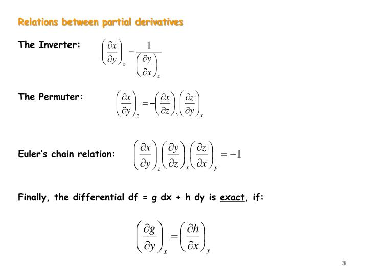 Relations between partial derivatives