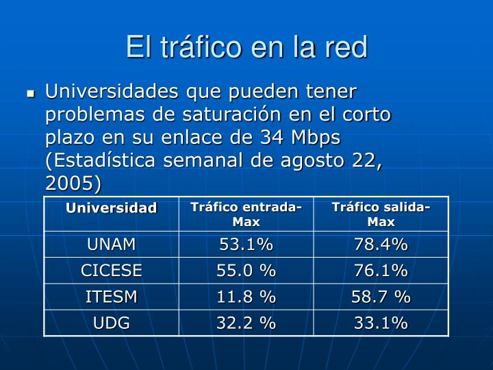 Universidades que pueden tener problemas de saturación en el corto plazo en su enlace de 34 Mbps (Estadística semanal de agosto 22, 2005)