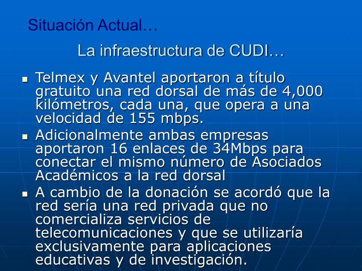La infraestructura de CUDI…