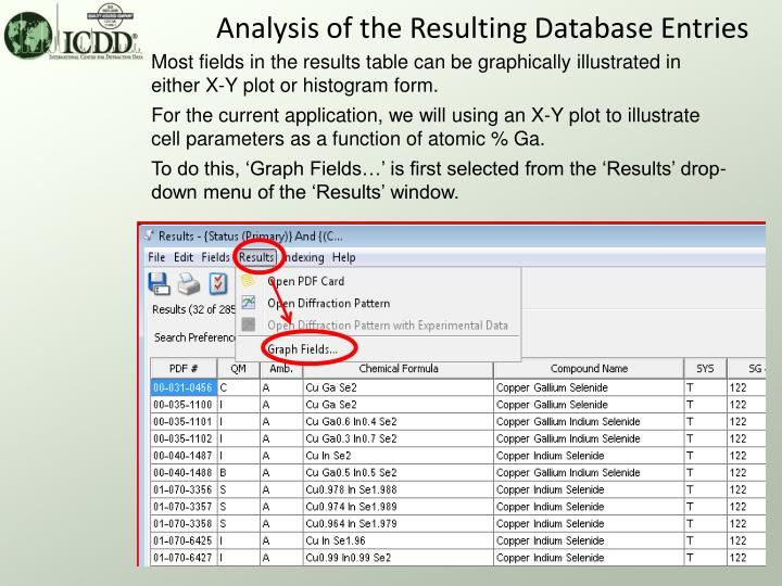 Analysis of the Resulting Database Entries