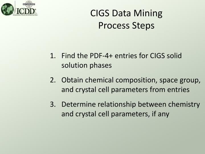 CIGS Data Mining
