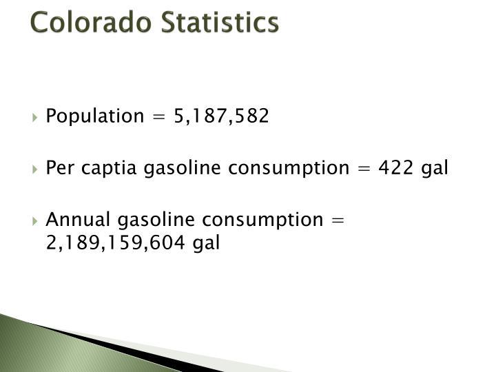 Colorado Statistics