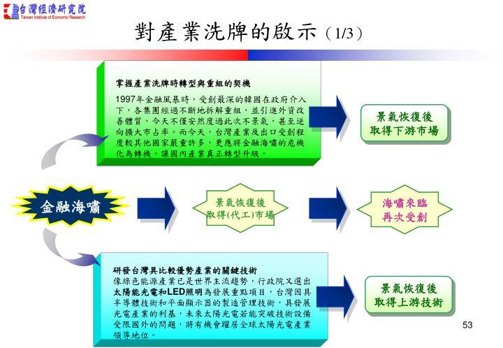 研發台灣具比較優勢產業的關鍵技術