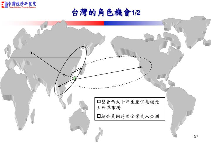 台灣的角色機會