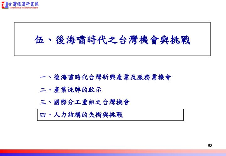 伍、後海嘯時代之台灣機會與挑戰