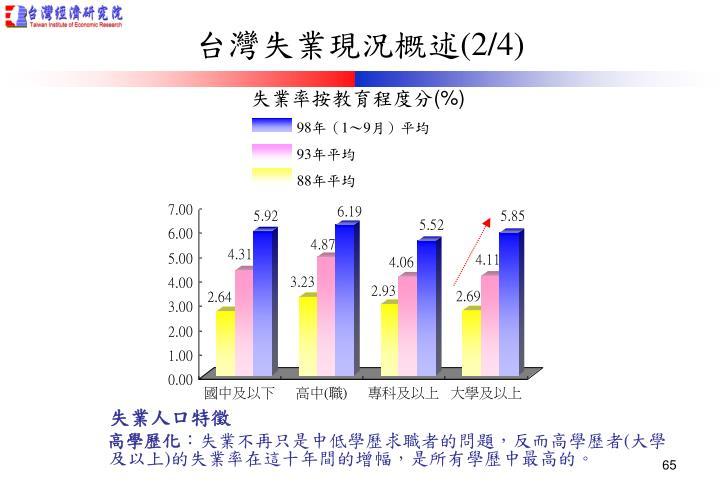 台灣失業現況概述