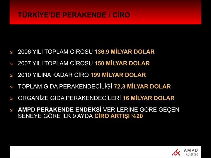 TÜRKİYE'DE PERAKENDE / CİRO