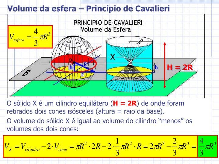 Volume da esfera – Princípio de Cavalieri