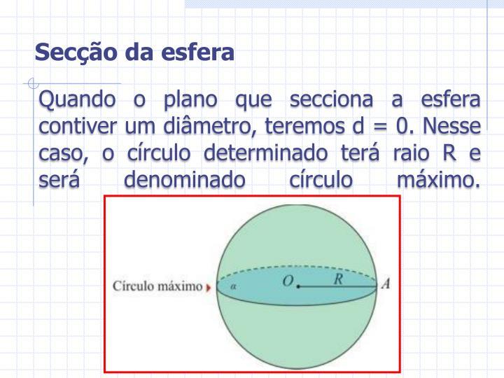 Secção da esfera