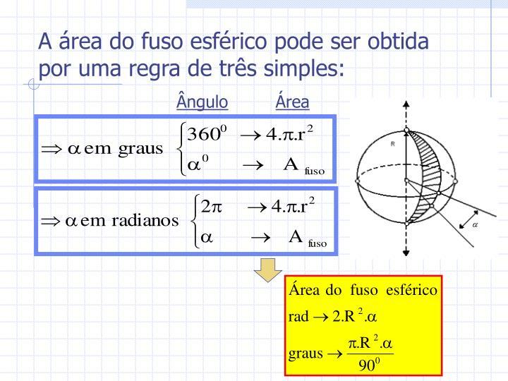 A área do fuso esférico pode ser obtida por uma regra de três simples: