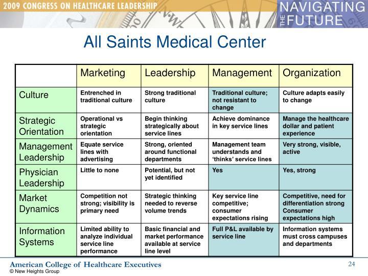 All Saints Medical Center