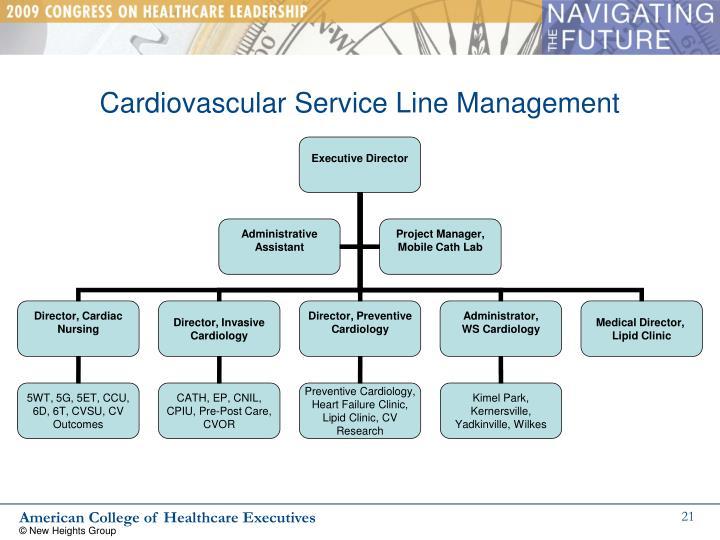 Cardiovascular Service Line Management