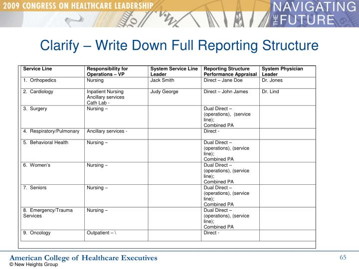 Clarify – Write Down Full Reporting Structure