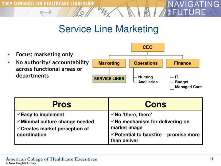Service Line Marketing