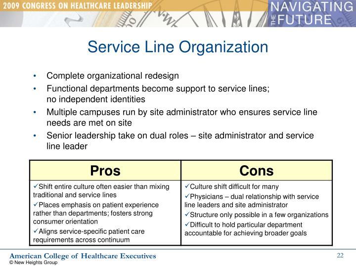 Service Line Organization
