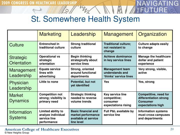 St. Somewhere Health System