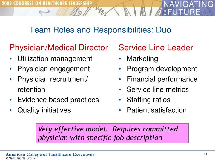 Team Roles and Responsibilities: Duo