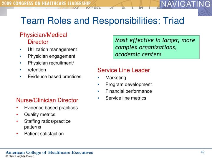 Team Roles and Responsibilities: Triad