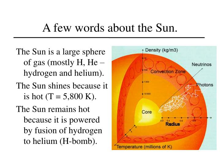 The Sun is a large sphere of gas (mostly H, He – hydrogen and helium).