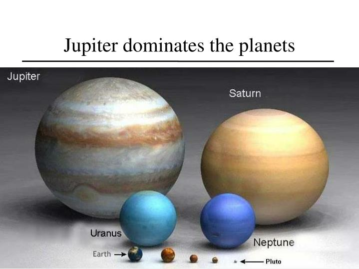 Jupiter dominates the planets
