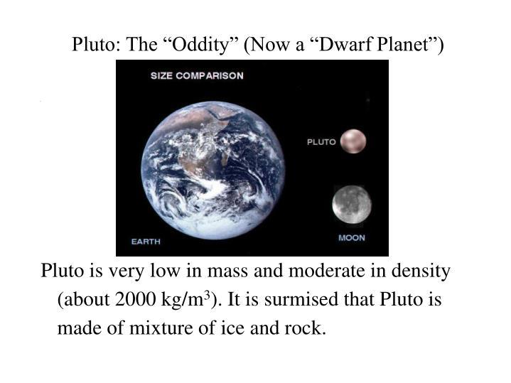 """Pluto: The """"Oddity"""" (Now a """"Dwarf Planet"""")"""