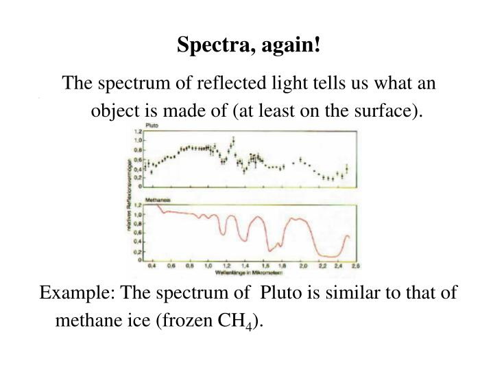 Spectra, again!