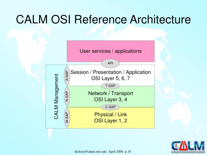 CALM OSI Reference Architecture