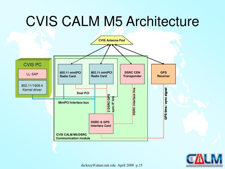 CVIS CALM M5