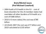 brain mental issues prof michael crawford