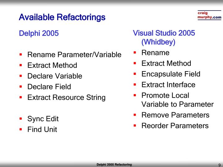 Available Refactorings