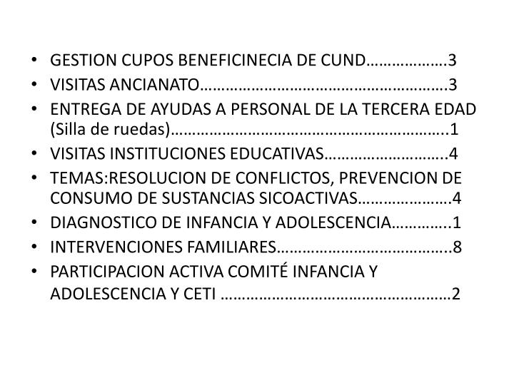 GESTION CUPOS BENEFICINECIA DE