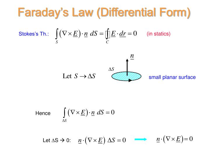 Faraday's Law (Differential Form)