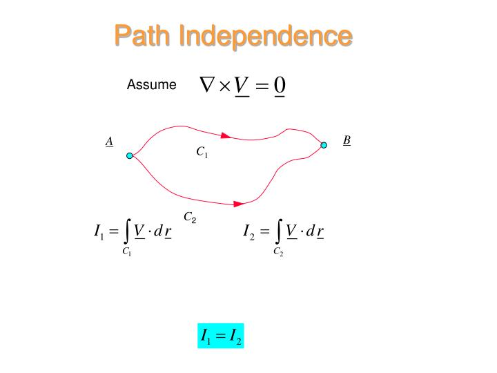 Path Independence