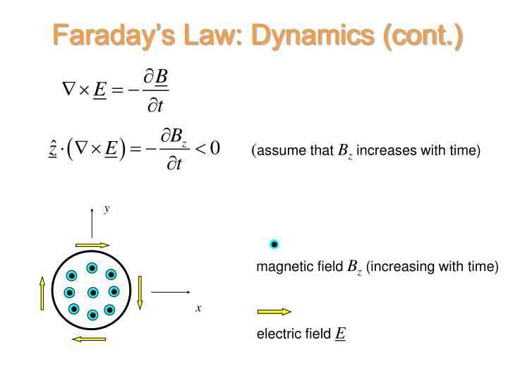 Faraday's Law: Dynamics (cont.)