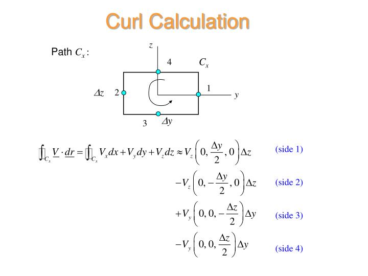 Curl Calculation