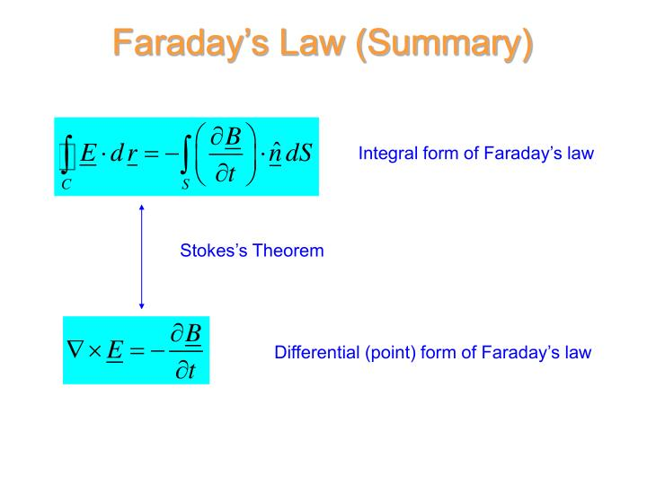 Faraday's Law (Summary)