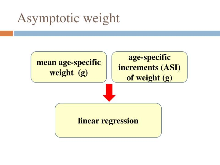 Asymptotic weight